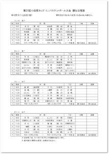 2019年度小田原カップ大会日程